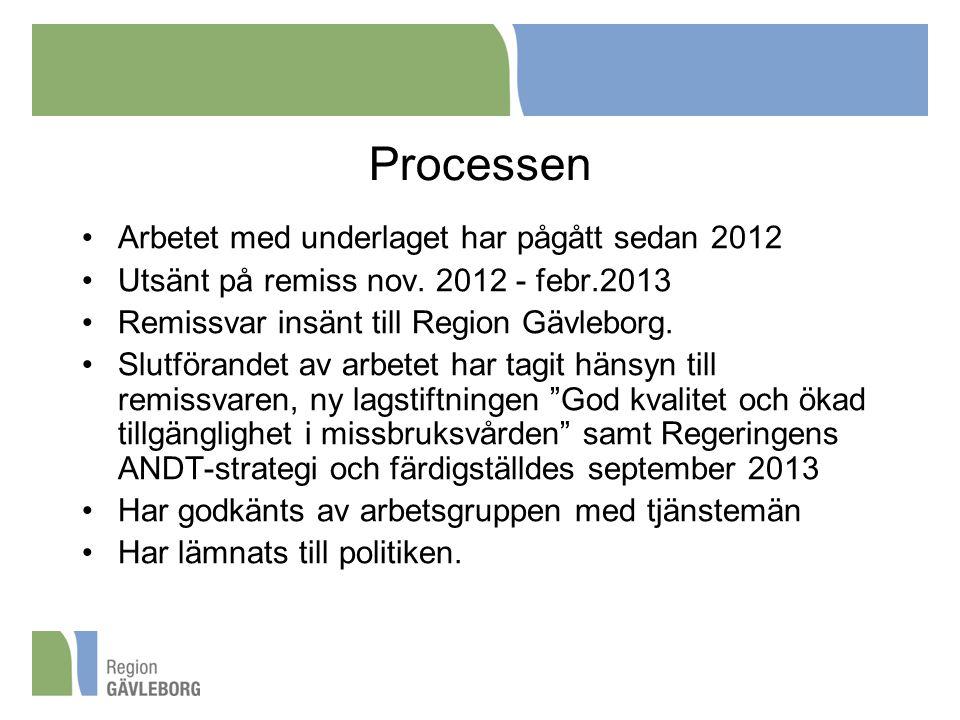 Processen Arbetet med underlaget har pågått sedan 2012 Utsänt på remiss nov. 2012 - febr.2013 Remissvar insänt till Region Gävleborg. Slutförandet av