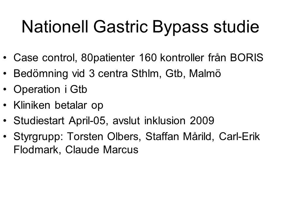 Nationell Gastric Bypass studie Case control, 80patienter 160 kontroller från BORIS Bedömning vid 3 centra Sthlm, Gtb, Malmö Operation i Gtb Kliniken