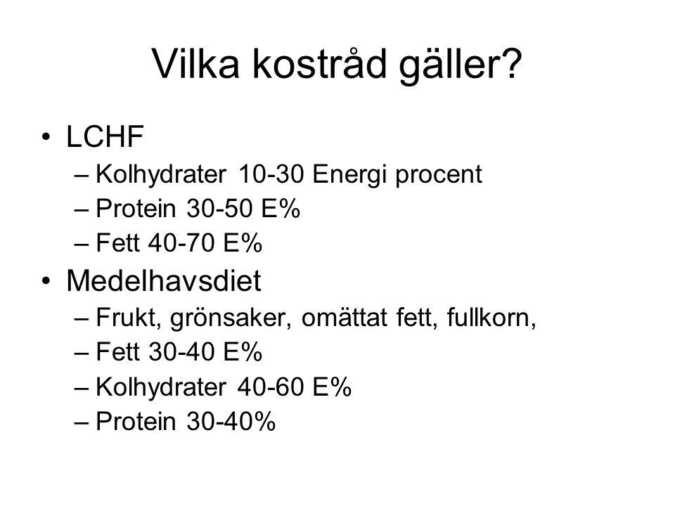 Vilka kostråd gäller? LCHF –Kolhydrater 10-30 Energi procent –Protein 30-50 E% –Fett 40-70 E% Medelhavsdiet –Frukt, grönsaker, omättat fett, fullkorn,