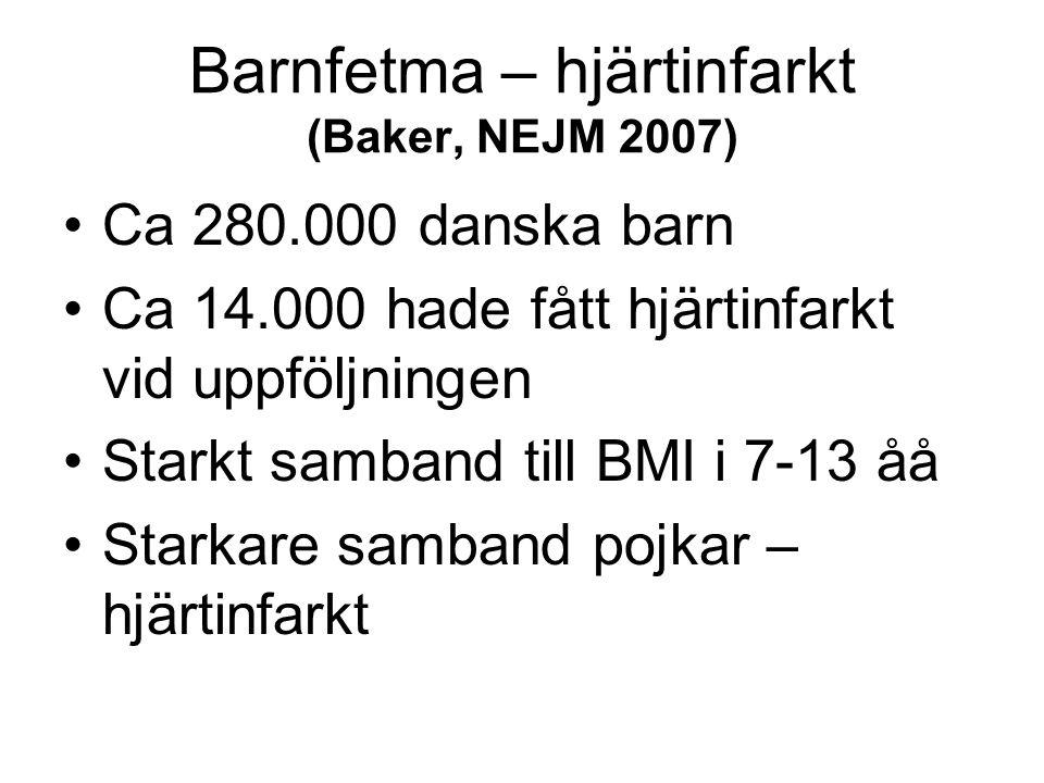 Barnfetma – hjärtinfarkt (Baker, NEJM 2007) Ca 280.000 danska barn Ca 14.000 hade fått hjärtinfarkt vid uppföljningen Starkt samband till BMI i 7-13 å