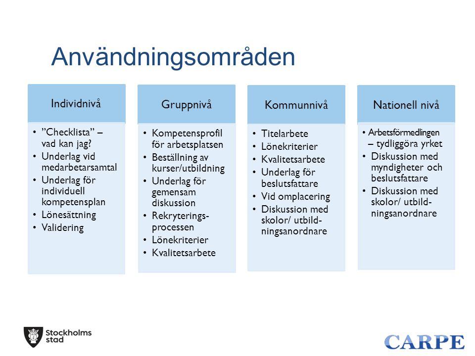 """Användningsområden Individnivå """"Checklista"""" – vad kan jag? Underlag vid medarbetarsamtal Underlag för individuell kompetensplan Lönesättning Validerin"""