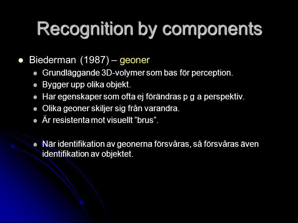 Recognition by components Biederman (1987) – geoner Grundläggande 3D-volymer som bas för perception.