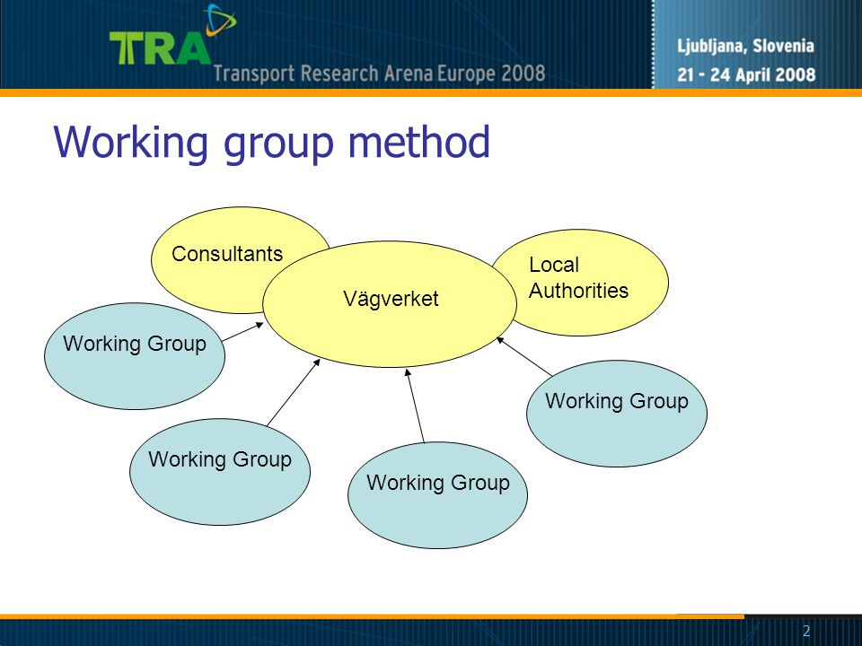 2 Working group method Working Group Vägverket Local Authorities Consultants