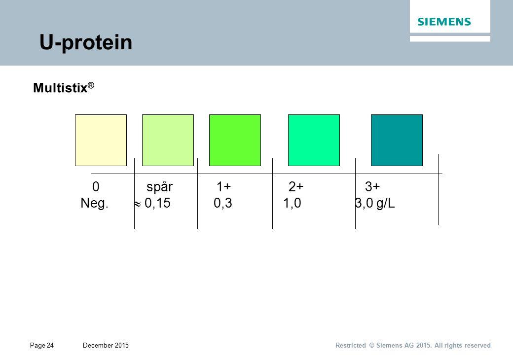 urinsticka tolkning protein