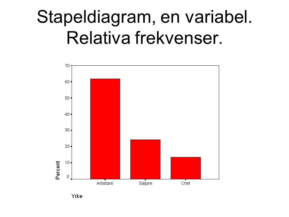 relativ ålder dating PowerPoint