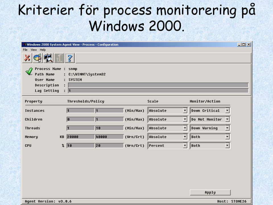 Kriterier för process monitorering på Windows 2000.