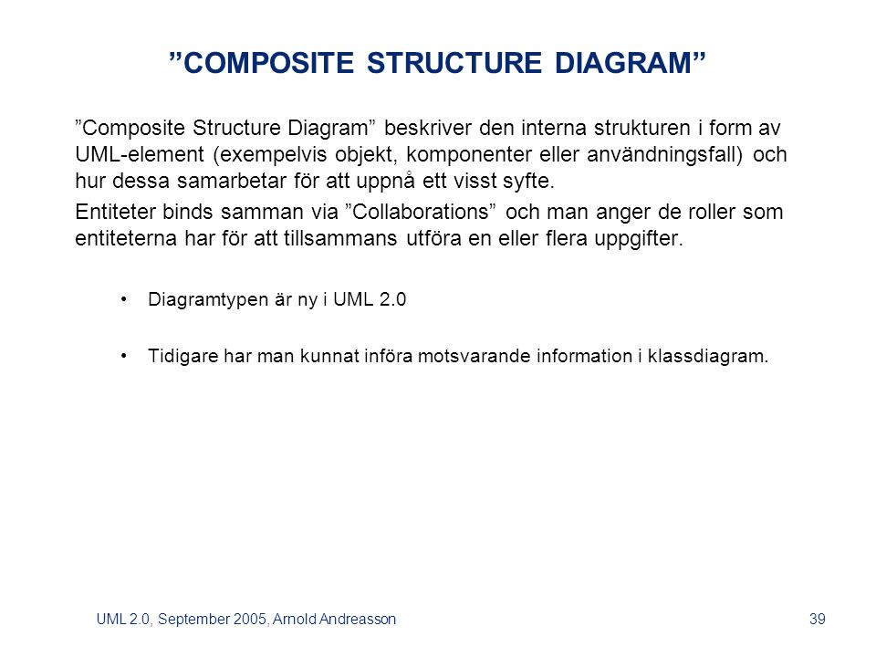 UML 2.0, September 2005, Arnold Andreasson39 COMPOSITE STRUCTURE DIAGRAM Composite Structure Diagram beskriver den interna strukturen i form av UML-element (exempelvis objekt, komponenter eller användningsfall) och hur dessa samarbetar för att uppnå ett visst syfte.