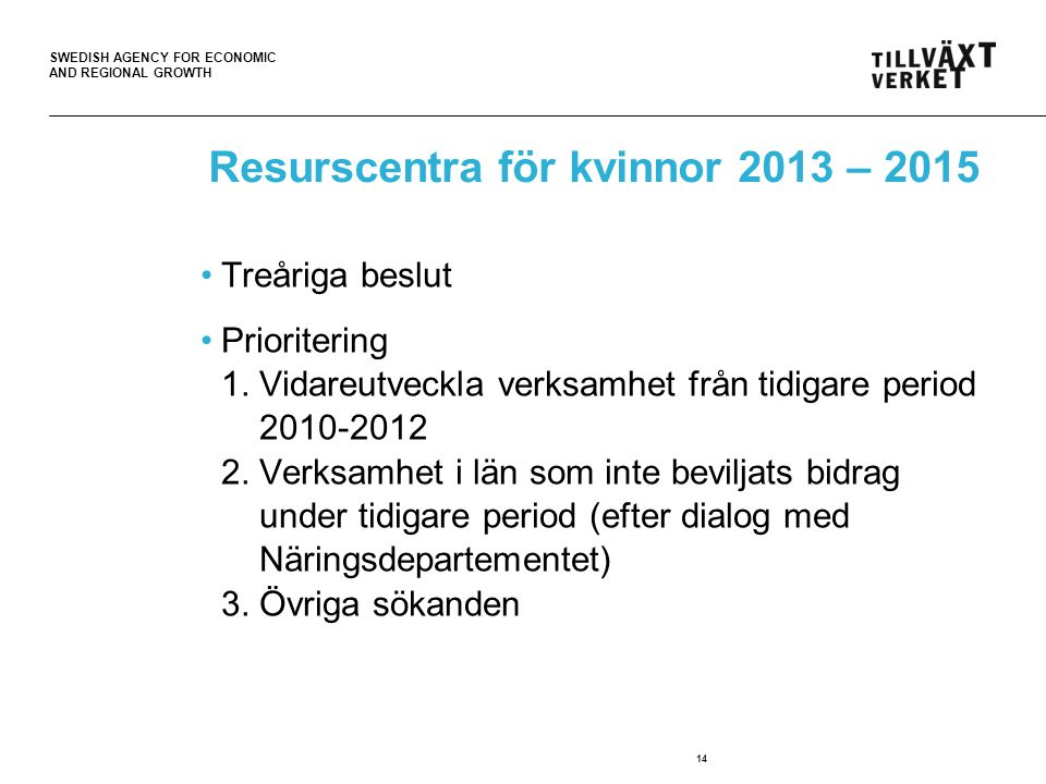 SWEDISH AGENCY FOR ECONOMIC AND REGIONAL GROWTH Resurscentra för kvinnor 2013 – 2015 •Treåriga beslut •Prioritering 1.
