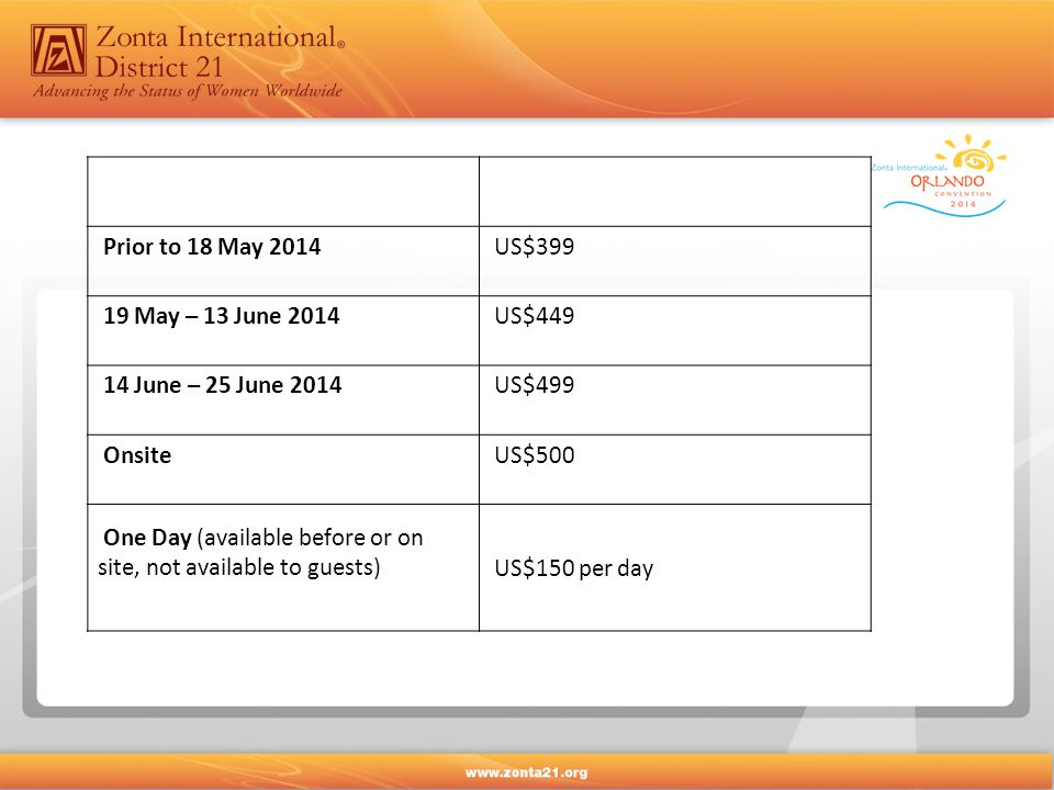 Prior to 18 May 2014 US$ May – 13 June 2014 US$ June – 25 June 2014 US$499 Onsite US$500 One Day (available before or on site, not available to guests) US$150 per day