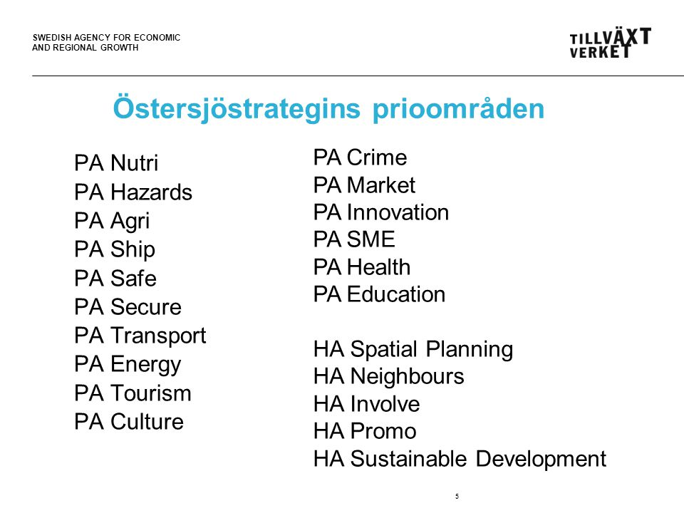 SWEDISH AGENCY FOR ECONOMIC AND REGIONAL GROWTH Östersjöstrategins prioområden PA Nutri PA Hazards PA Agri PA Ship PA Safe PA Secure PA Transport PA Energy PA Tourism PA Culture 5 PA Crime PA Market PA Innovation PA SME PA Health PA Education HA Spatial Planning HA Neighbours HA Involve HA Promo HA Sustainable Development