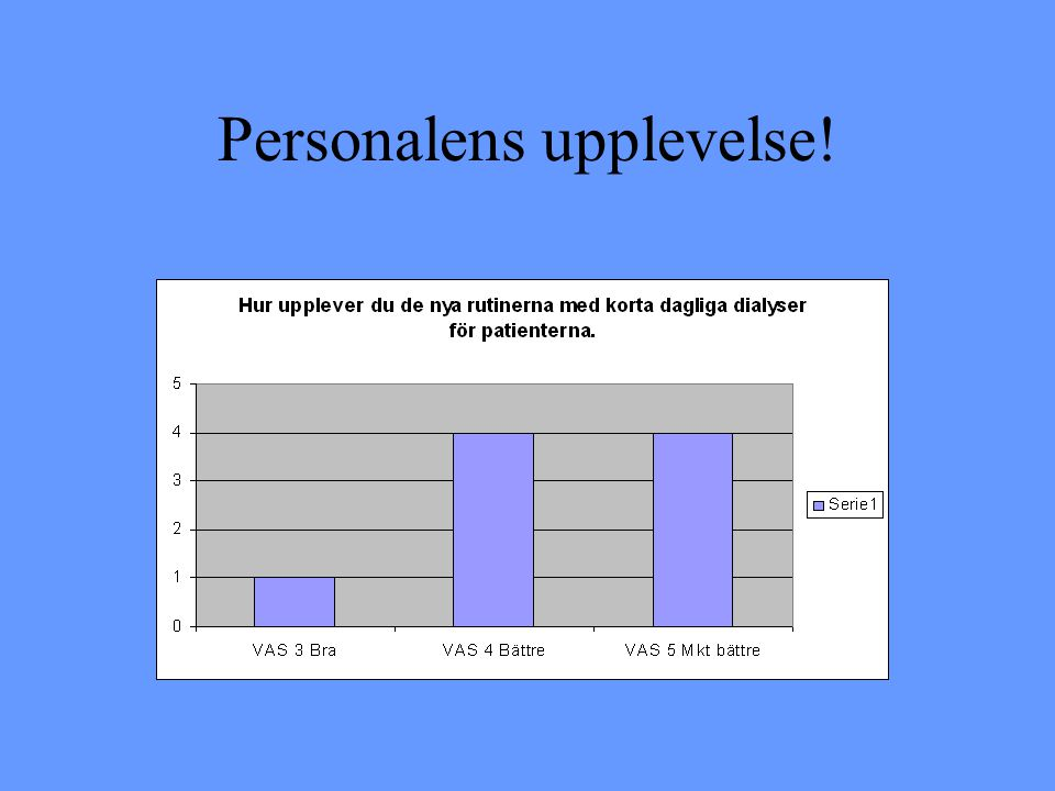 Personalens upplevelse!