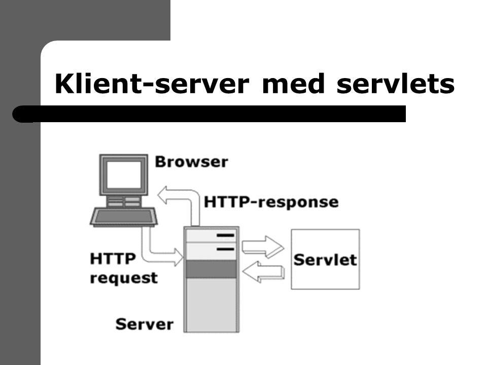 Klient-server med servlets