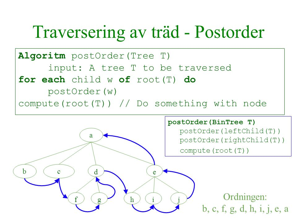 Traversering av träd - Postorder Algoritm postOrder(Tree T) input: A tree T to be traversed for each child w of root(T) do postOrder(w) compute(root(T)) // Do something with node abc dfghije postOrder(BinTree T) postOrder(leftChild(T)) postOrder(rightChild(T)) compute(root(T)) Ordningen: b, c, f, g, d, h, i, j, e, a
