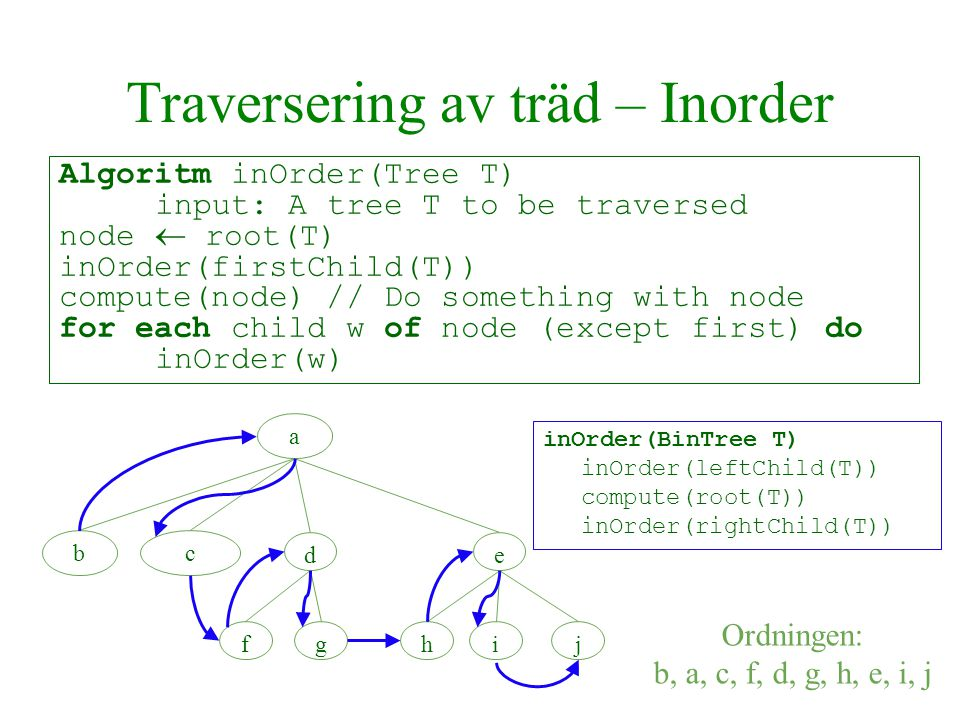 Traversering av träd – Inorder Algoritm inOrder(Tree T) input: A tree T to be traversed node  root(T) inOrder(firstChild(T)) compute(node) // Do something with node for each child w of node (except first) do inOrder(w) abc dfghije inOrder(BinTree T) inOrder(leftChild(T)) compute(root(T)) inOrder(rightChild(T)) Ordningen: b, a, c, f, d, g, h, e, i, j