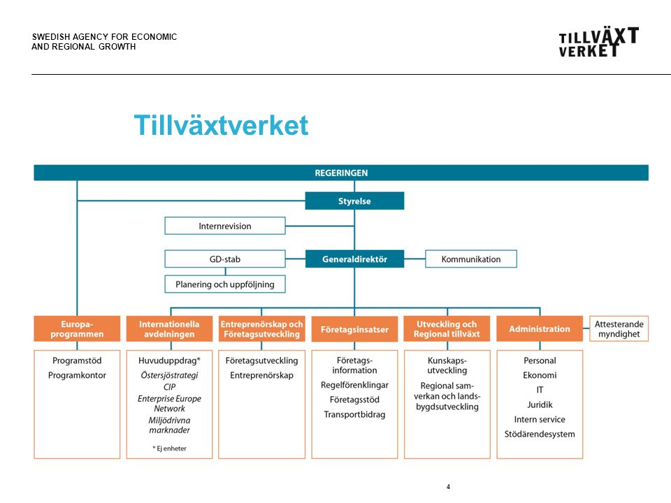SWEDISH AGENCY FOR ECONOMIC AND REGIONAL GROWTH Tillväxtverket 4