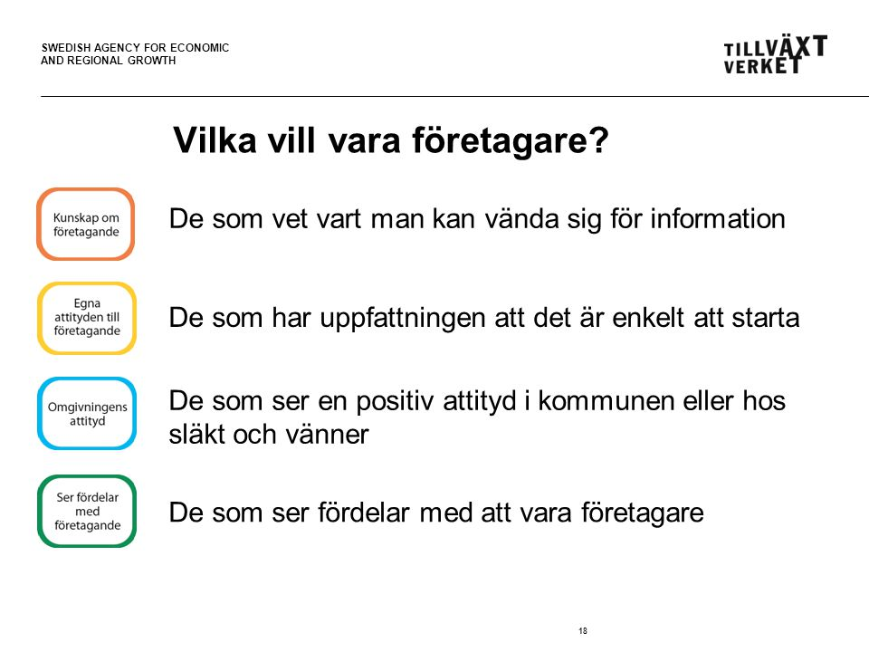 SWEDISH AGENCY FOR ECONOMIC AND REGIONAL GROWTH Vilka vill vara företagare.