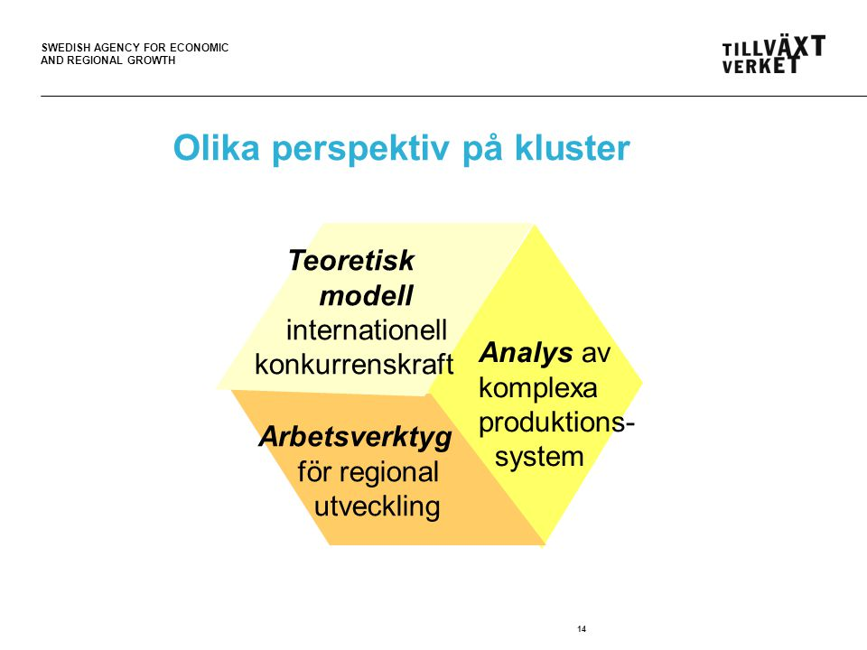 SWEDISH AGENCY FOR ECONOMIC AND REGIONAL GROWTH 14 Olika perspektiv på kluster Arbetsverktyg för regional utveckling Teoretisk modell internationell konkurrenskraft Analys av komplexa produktions- system